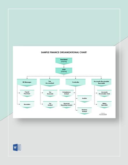 Free Sample Finance Organizational Chart Template