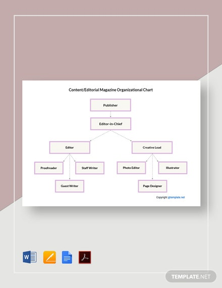 Free Content/Editorial Magazine Organizational Chart Template