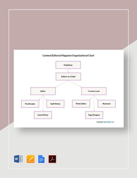 Free Content/Editorial Magazine Organizational Chart Template