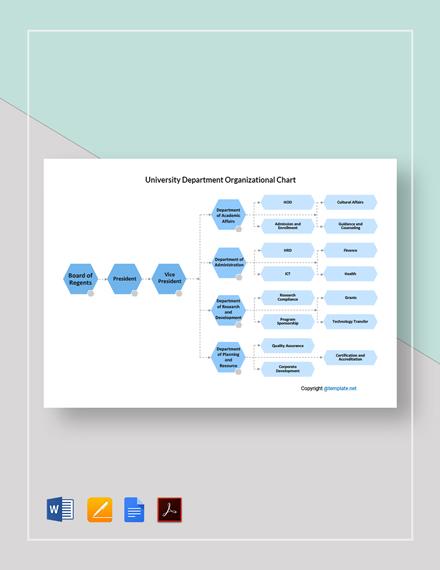 Free University Department Organizational Chart Template