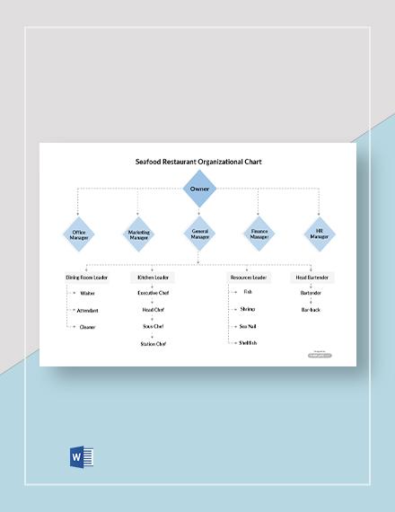Free Seafood Restaurant Organizational Chart Template