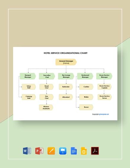 Free Hotel Service Organizational Chart Template