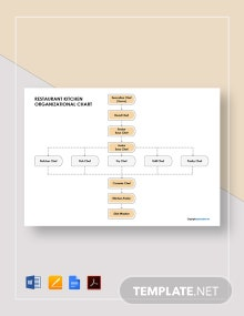 Free Restaurant Kitchen Organizational Chart Template