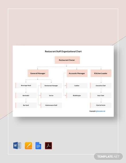 Free Restaurant Staff Organizational Chart Template