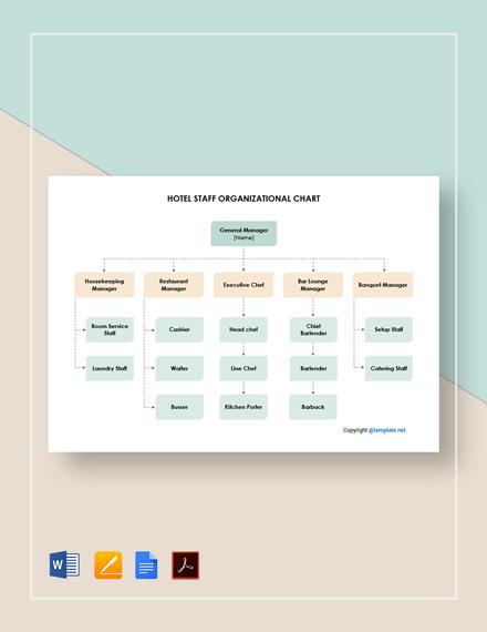 Free Hotel Staff Organizational Chart Template