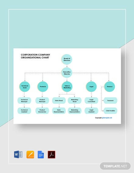 Free Corporation Company Organizational Chart Template
