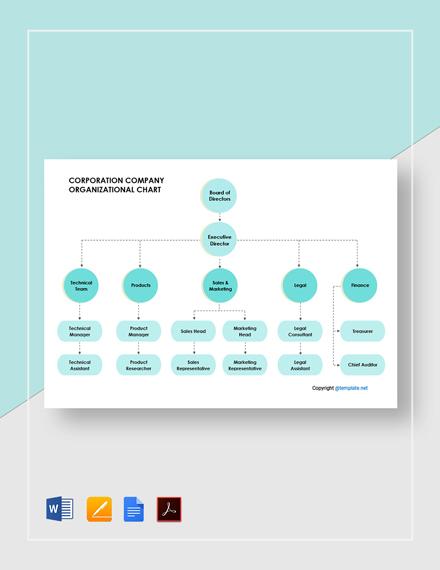 Free Corporation Company Organizational Chart Template