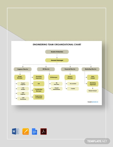 Free Engineering Team Organizational Chart Template