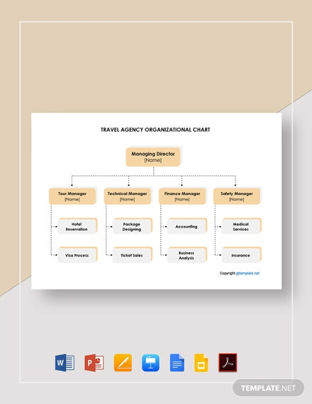Free Travel Agency Organizational Chart Template