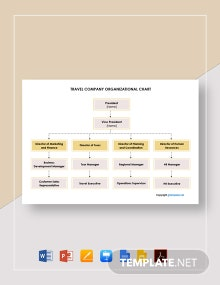 Free Travel Company Organizational Chart Template