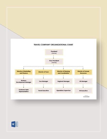 Free Travel Company Organizational Chart Template