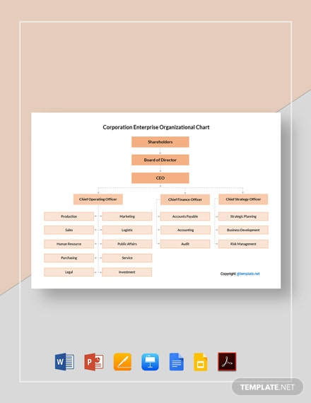 Free Corporation Enterprise Organizational Chart Template