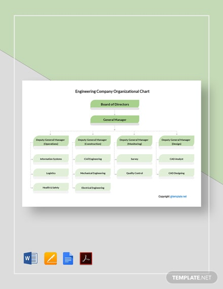 Free Engineering Company Organizational Chart Template