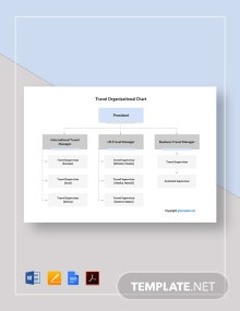 Free Sample Travel Organizational Chart Template