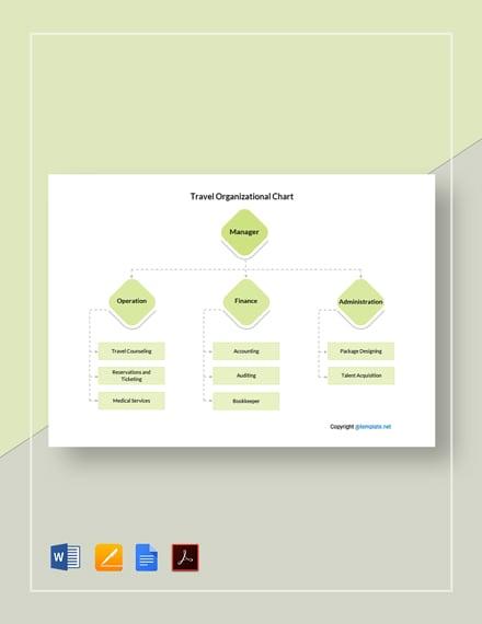 Free Simple Travel Organizational Chart Template