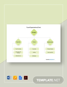 Free Simple Travel Organizational Chart Template