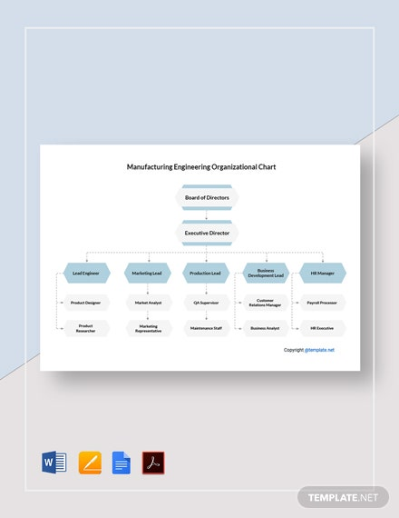 Free Manufacturing Engineering Organizational Chart Template