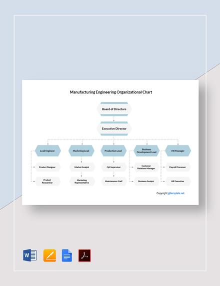 Free Manufacturing Engineering Organizational Chart Template
