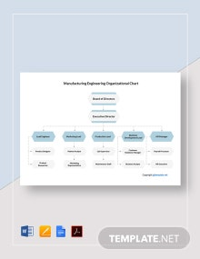 Manufacturing Engineering Organizational Chart Template