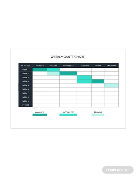Free Weekly Gantt Chart Template Download 113 Charts In Word Pdf