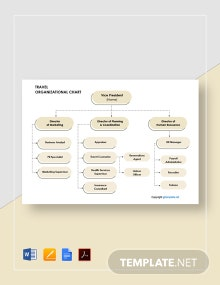 Free Travel Organizational Chart Template