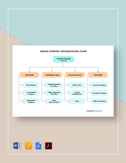 Free Design Company Organizational Chart Template