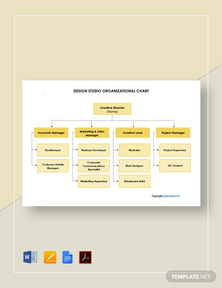 Free Design Studio Organizational Chart Template