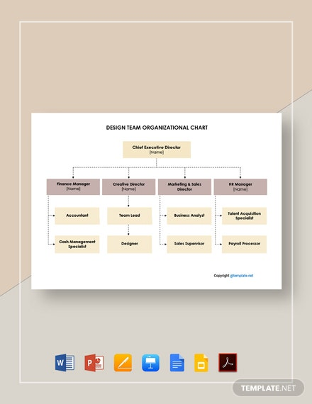 Free Design Team Organizational Chart Template