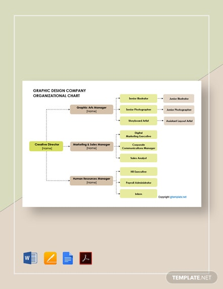 Free Graphic Design Company Organizational Chart Template