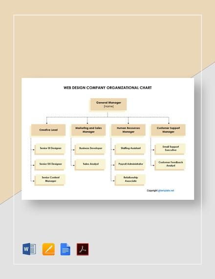 Free Web Design Company Organizational Chart Template