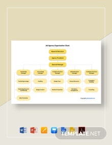 Free Ad Agency Organization Chart Template