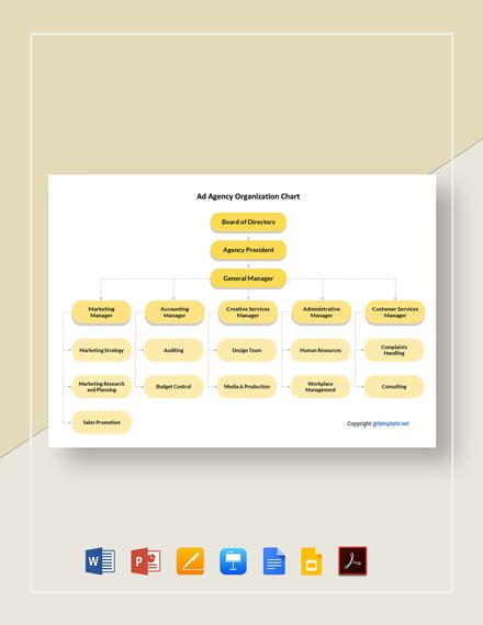 Ad Agency Organization Chart Template