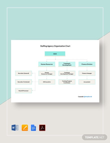 Free Staffing Agency Organization Chart Template