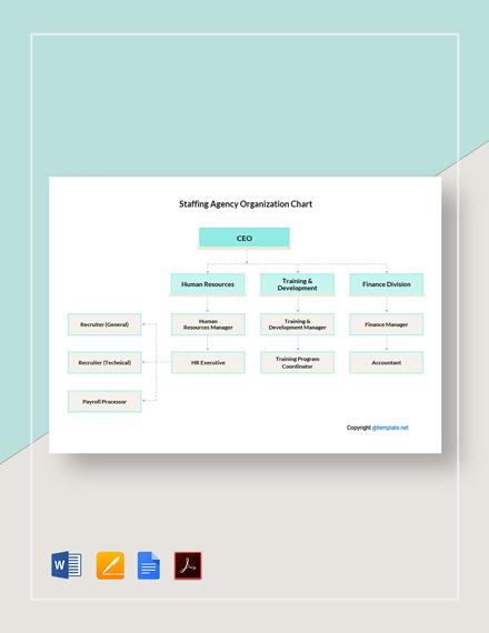 Free Staffing Agency Organization Chart Template
