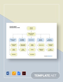 Free College Library Organizational Chart Template