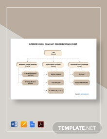 Free Interior Design Company Organizational Chart Template