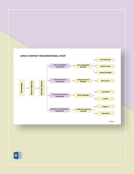 Free Large Company Organizational Chart Template