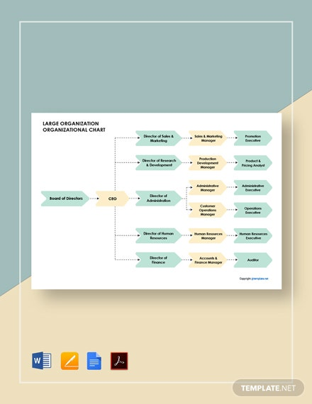 Free Large Organization Organizational Chart Template