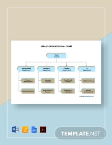 Free Library Organizational Chart Template