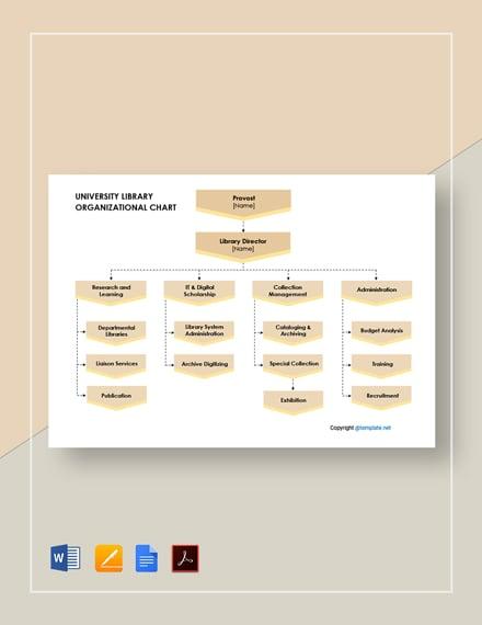 Free University Library Organizational Chart Template