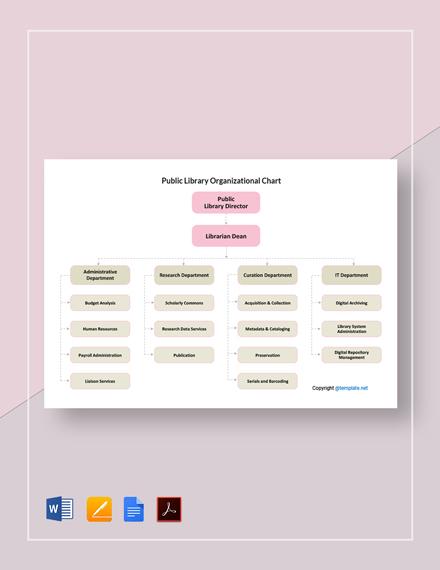 Free Public Library Organizational Chart Template