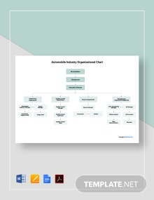 Free Automobile Industry Organizational Chart Template