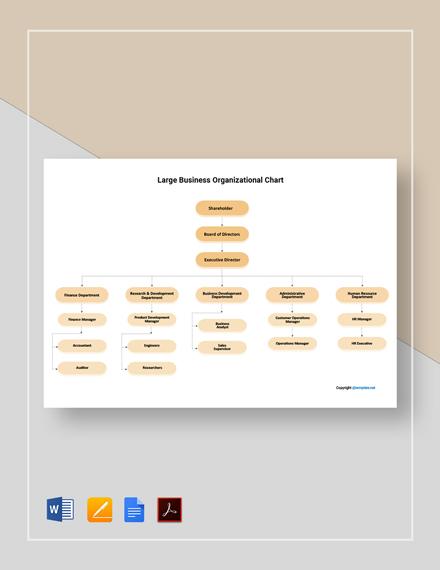 Free Large Business Organizational Chart Template