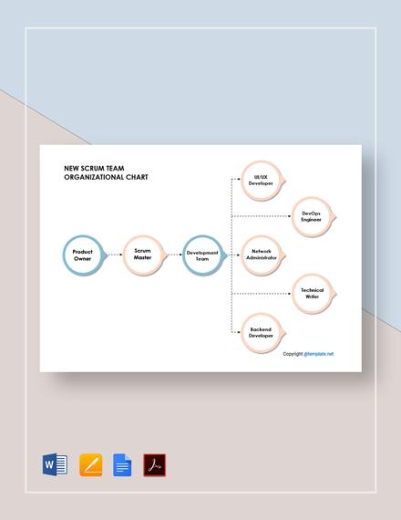 Free New Scrum Team Organizational Chart Template