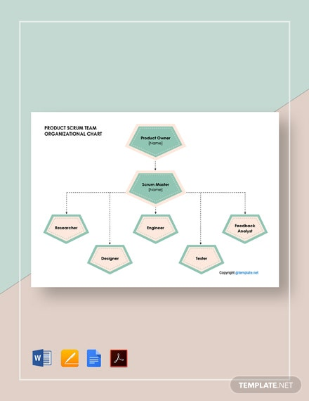 Free Product Scrum Team Organizational Chart Template
