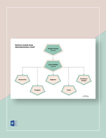 Free Product Scrum Team Organizational Chart Template