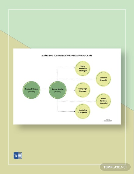 Free Marketing Scrum Team Organizational Chart Template