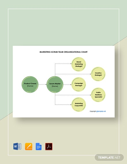 Free Marketing Scrum Team Organizational Chart Template