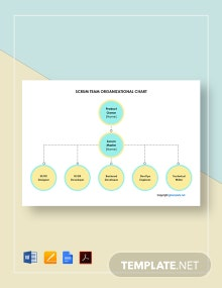 Free Scrum Team Organizational Chart Template