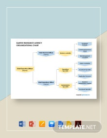 Free Sample Insurance Agency Organizational Chart Template